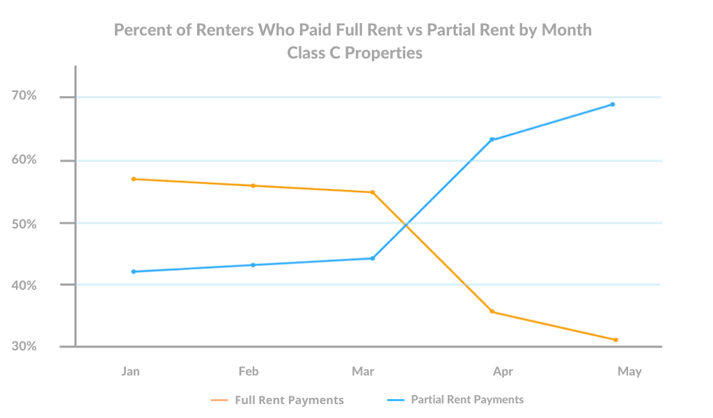 may-rent-payments-mid-month