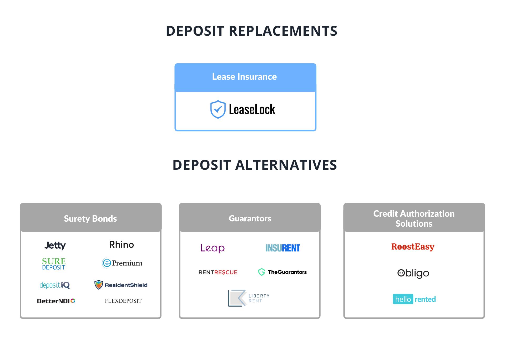 apartment-lease-insurance-security-deposit-alternatives-vs-deposit-replacements-comparison-chart