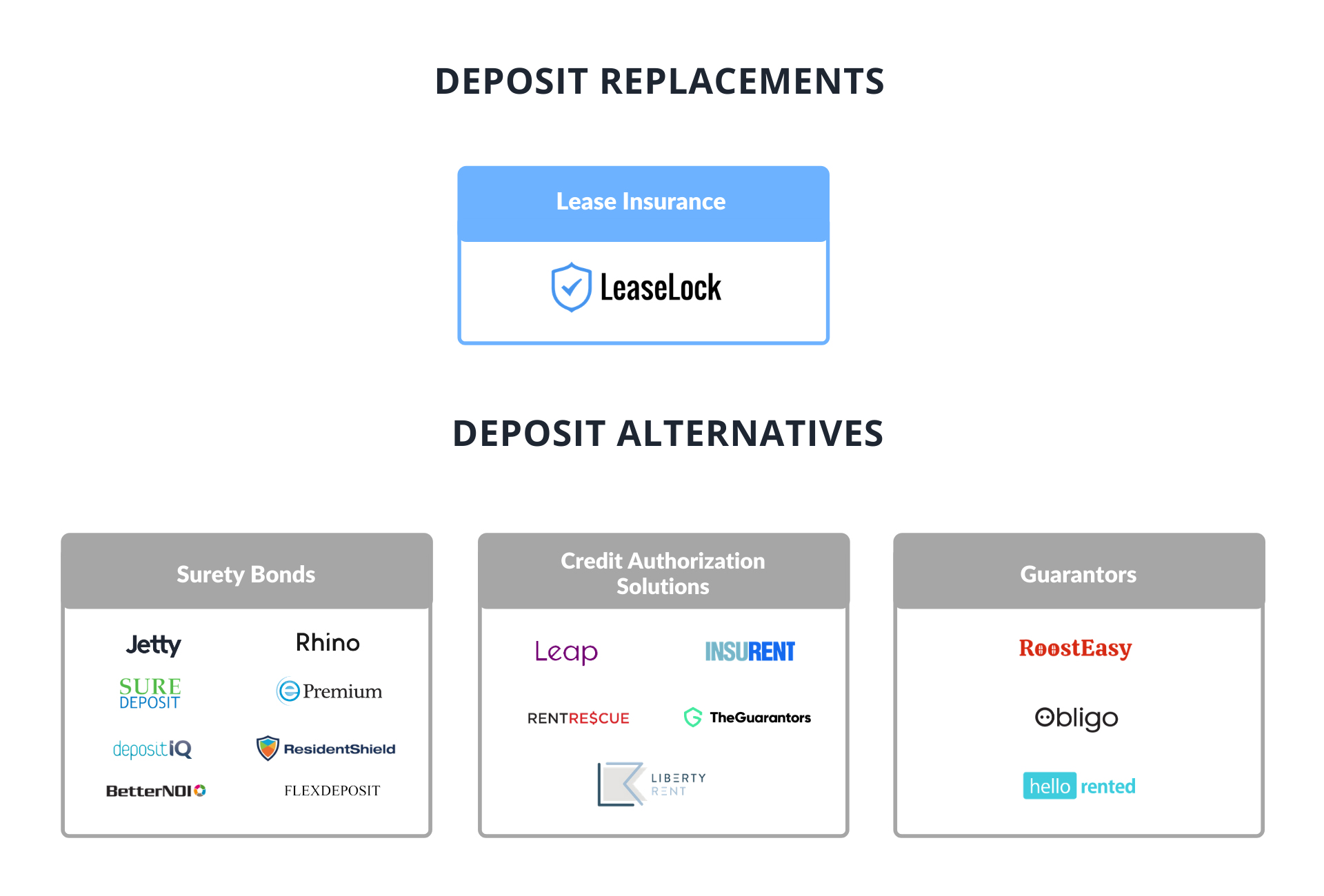 security-deposit-alternatives-vs-deposit-replacements
