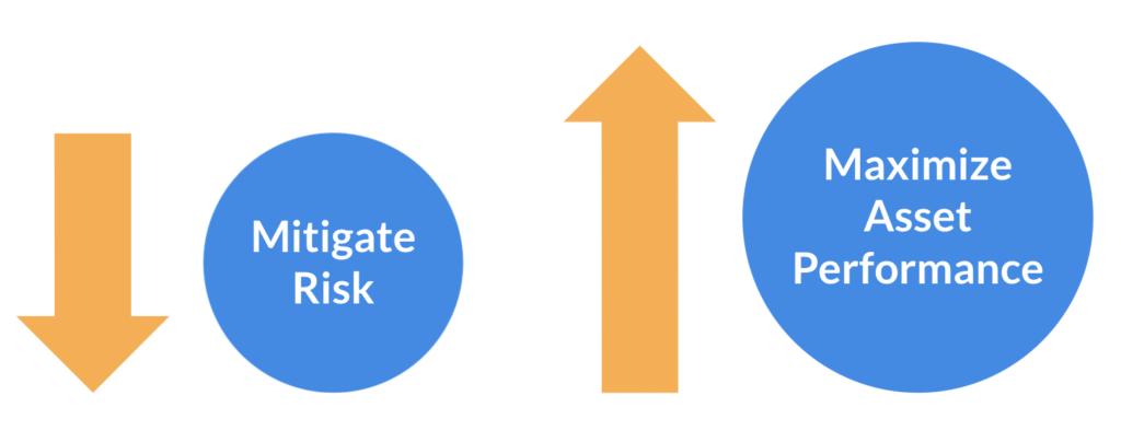 budget-season-best-practices-mitigate-risk-maximize-noi